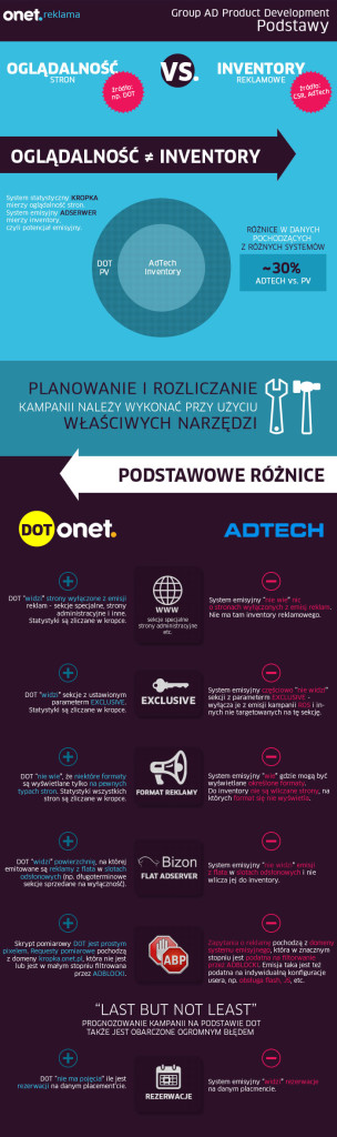 dorota gostylla infographic